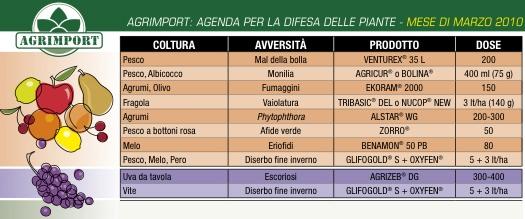 Agenda difesa piante - Agrimport