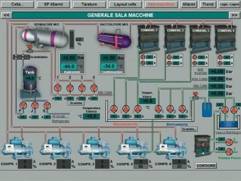 Software impianti elettrici free software quadri elettrici montare motore elettrico - Software progettazione casa gratis ...