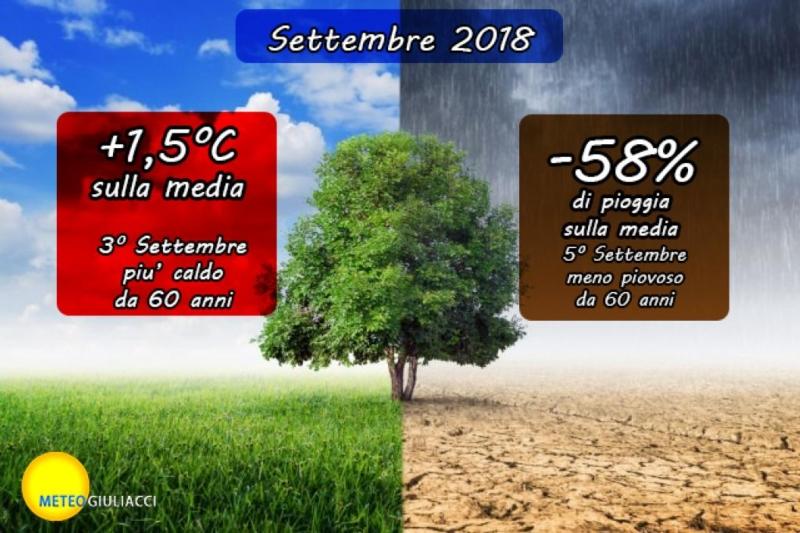 statistica-settembre-2018.jpg