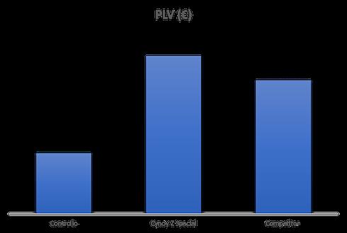 tabella variazione della produzione lorda