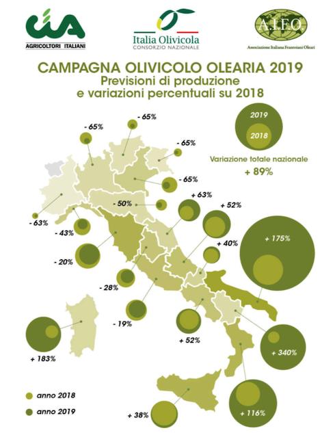 Cartina Italia - campagna olivicolo olearia 2019