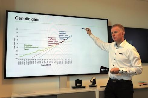 Håvard Melbo Tajet, responsabile ricerca e sviluppo di Geno