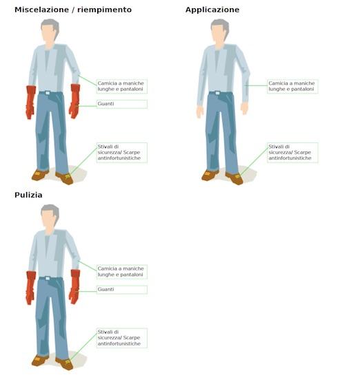 Un esempio di Dress code
