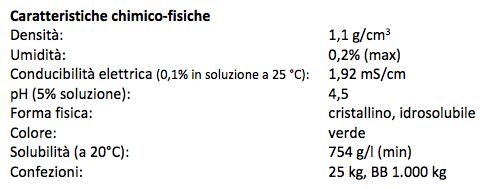 Caratteristiche chimico-fisiche Entec solub 21