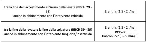 Tabella usi Eranthis e Hascon S 57