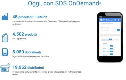 SDS OnDemand: i numeri