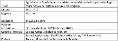 Agribiocons - Trasferimento e adattamento del modello agricolo biologico conservativo nei sistemi colturali marchigiani