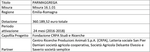 Progetto Parmaggrega