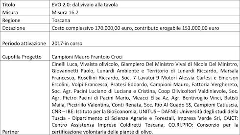 Progetto Evo 2.0