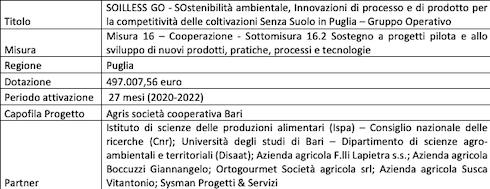 Soilless Go - Sostenibilità ambientale, innovazioni di processo e di prodotto per la competitività delle coltivazioni senza suolo in Puglia – Gruppo operativo