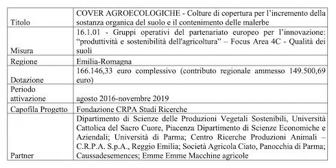 Tabella: Cover agroecologiche