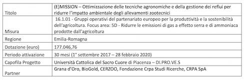 Tabella progetto Emission