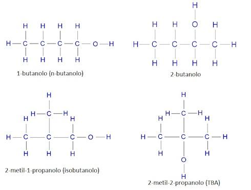 Gli isomeri del butanolo