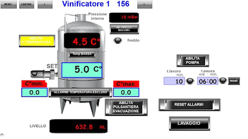 Una schermata del sistema di gestione centralizzata