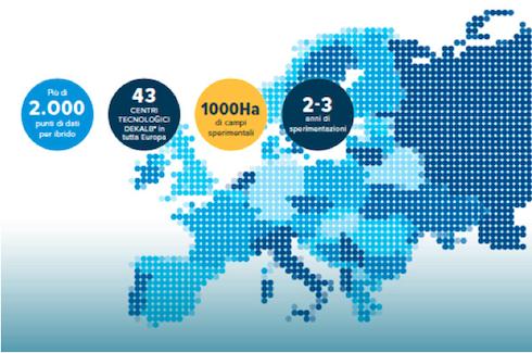Sono 43 i centri tecnologici di Dekalb in Europa, per una superficie di mille ettari e più di duemila prove di campo svolte