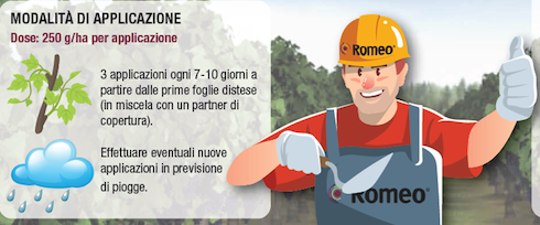 Posizionamento Romeo