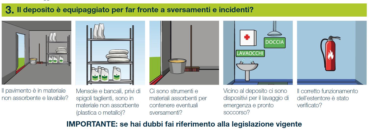 Il deposito è equipaggiato per far fronte a sversamenti e incidenti?