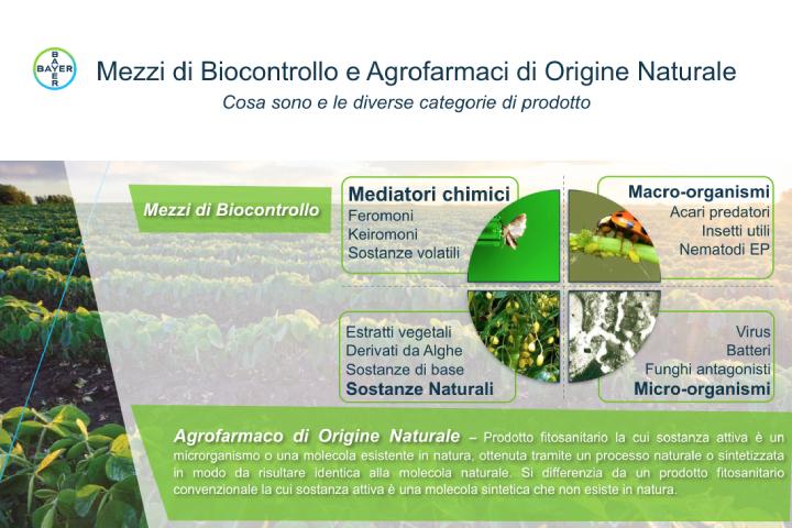 Mezzi di biocontrollo e agrofarmaci di origine naturale