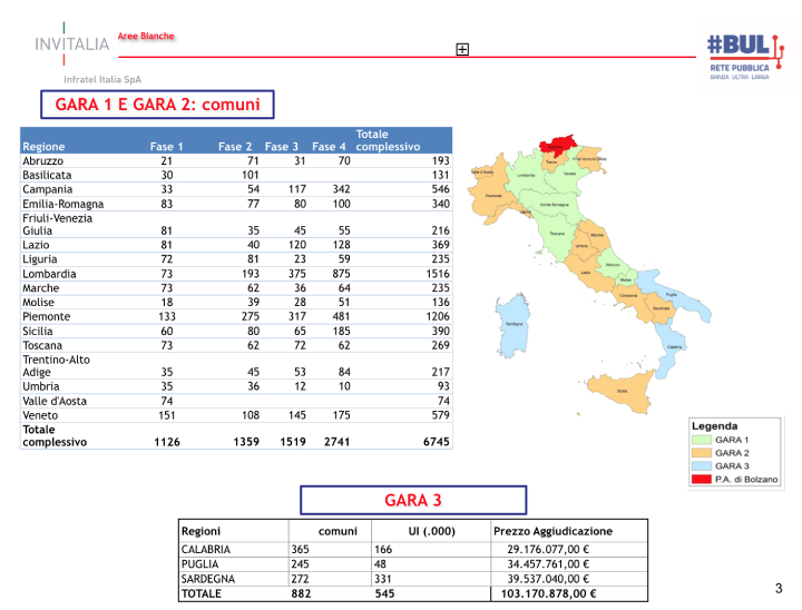 Cartina dell'Italia