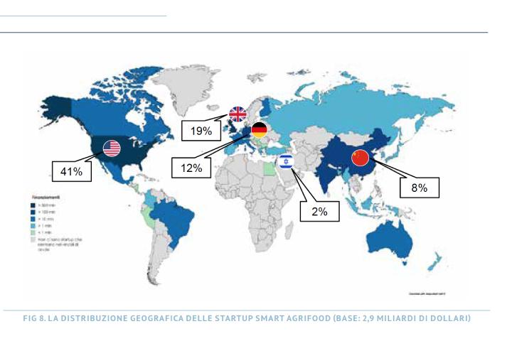 La distribuzione geografica delle startup Smart AgriFood