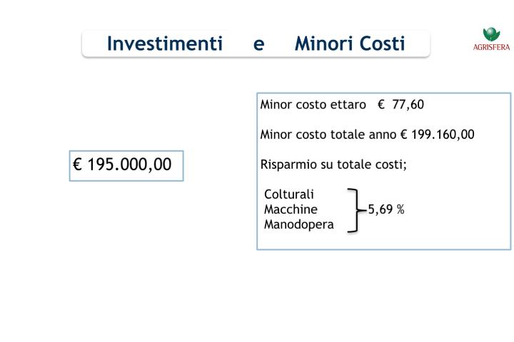 Investimenti e minori costi