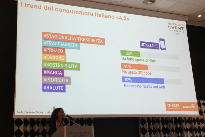 I trend del consumatore italiano 4.0