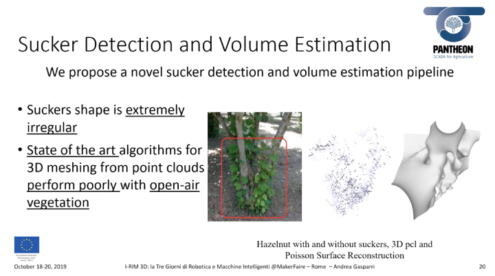 Sucker detection and volume estimation