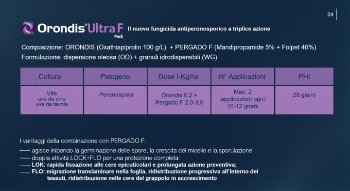 Orondis Ultra F