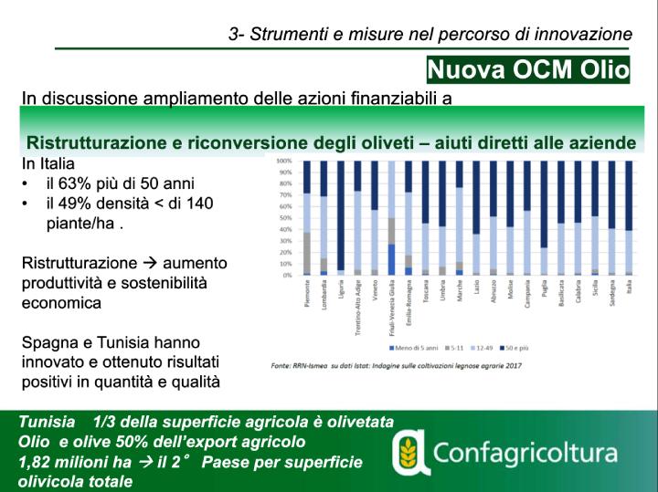 Nuova Ocm olio