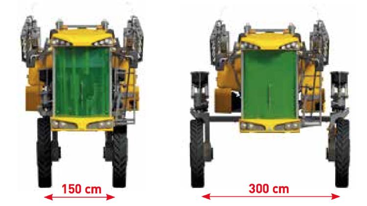 La distanza tra le ruote varia da 150 a 300 centimetri