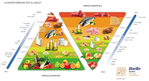 australian dietary guidelines food guide 2013
