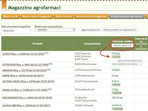 QdC® - Quaderno di Campagna® calcola il valore economico delle giacenze di magazzino agrofarmaci