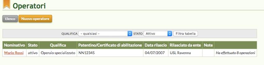 Schermata del software online QdC® - Quaderno di Campagna® relativa alla anagrafica degli operatori azinedali