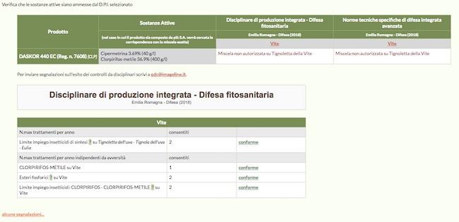 Schermata del software online che riporta l'esito della verifica dell'ammissibilità della miscela di sostanze attive