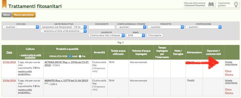 Elenco dei trattamenti fitosanitari nel software QdC con la funzione che permette di creare la scheda di prescrizione