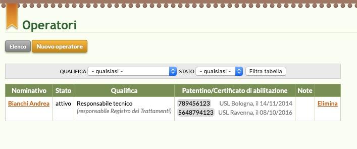 La sezione di QdC dedicata alla gestione dei patentini degli operatori