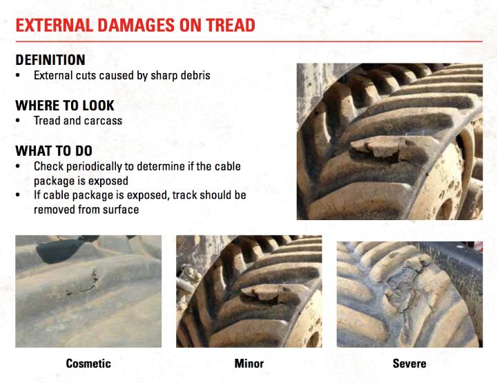 E' bene sostituire il cingolo prima della rottura per evitare fermi macchina