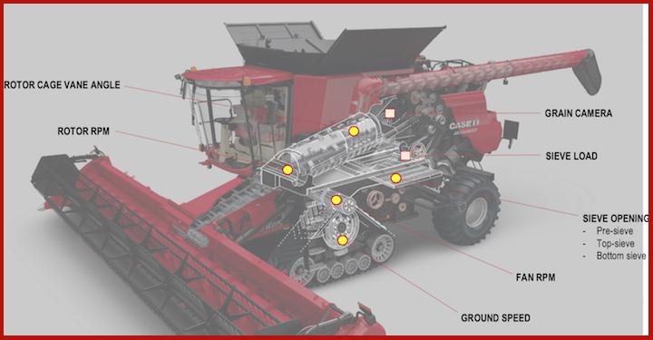 Parametri di funzionamento regolati con Case IH AFS Harvest Command™