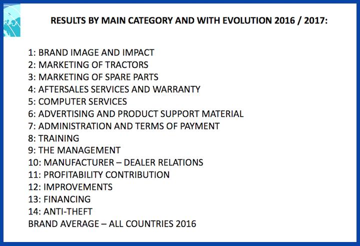 ?Quattordici le categorie considerate nell'EDSI 2017