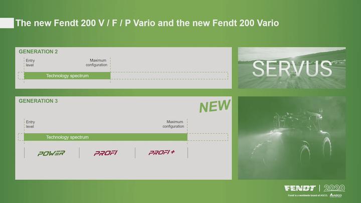 Nuova Serie Fendt 200 Vario 2020