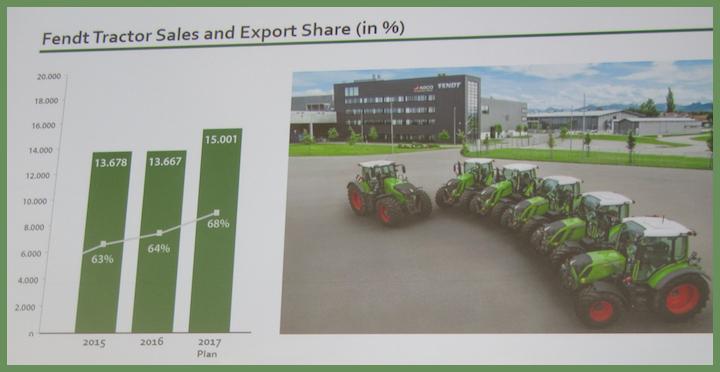 Evoluzione delle vendite di trattori e della quota export Fendt dal 2015 al 2017