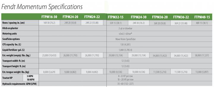 Fendt Momentum modelli 2021