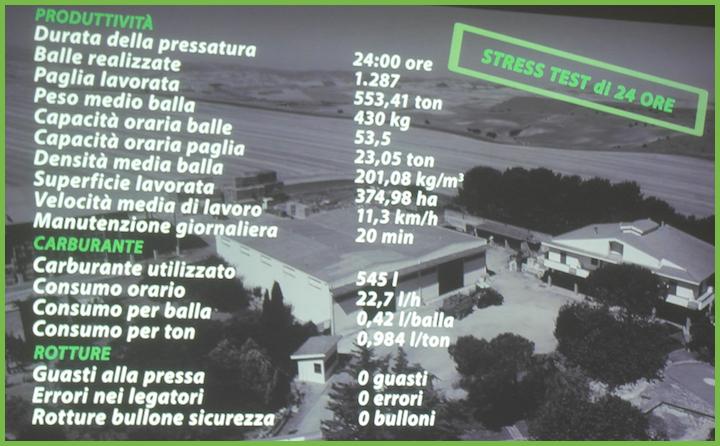 Numeri dello stress test sulla big bale Fendt 1290 N XD