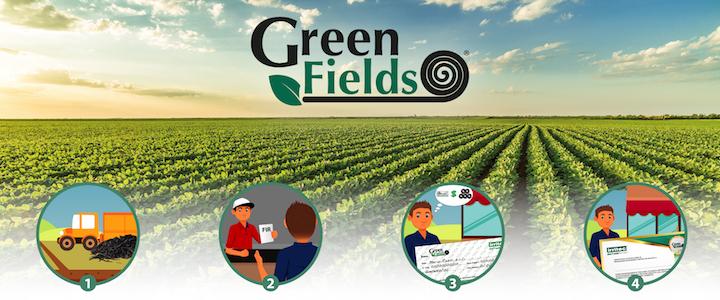 Quattro le fasi per ottenere il voucher nell'ambito del progetto Green Fields di Irritec