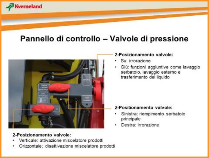 Funzionamento delle valvole di pressione. Clicca sull'immagine per ingrandire