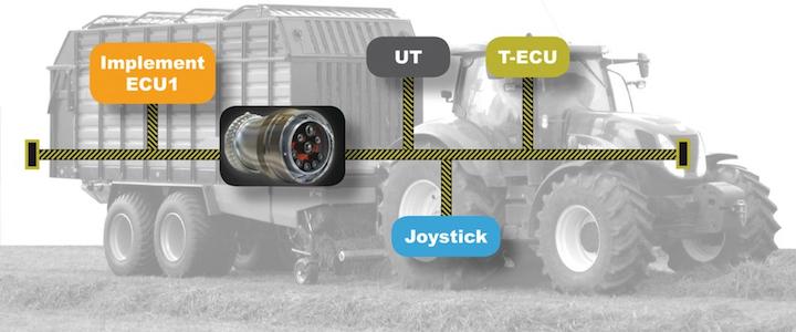 Schema di funzionamento della tecnologia Isobus