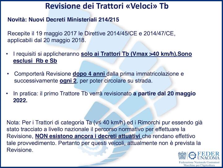 Revisione dei trattori 'veloci' Tb immessi sul mercato dal 20 maggio 2018