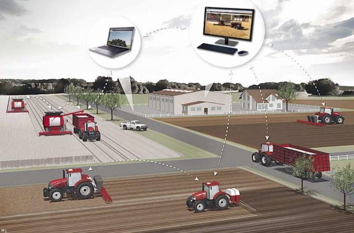Sistemi di telemetria, ideali per il trasferimento bidirezionale dei dati tra macchine e aziende agricole