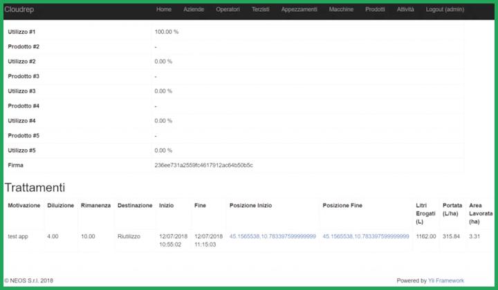 Trattamenti registrati sulla banca dati multifunzionale su cloud Cloudrep