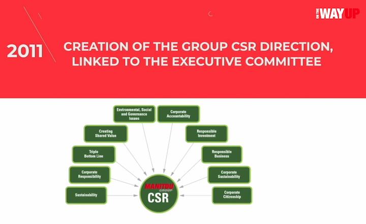 La divisione Csr di Manitou è attiva dal 2011
